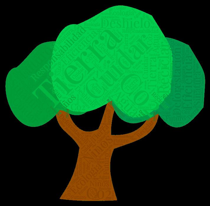 Firmas electrónicas y ecología